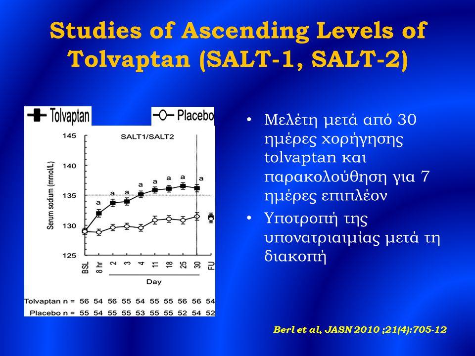 Studies of Ascending Levels of Tolvaptan (SALT-1, SALT-2) Mελέτη μετά από 30 ημέρες χορήγησης tolvaptan και παρακολούθηση για 7 ημέρες επιπλέον Υποτροπή της υπονατριαιμίας μετά τη διακοπή Berl et al, JASN 2010 ;21(4):705-12
