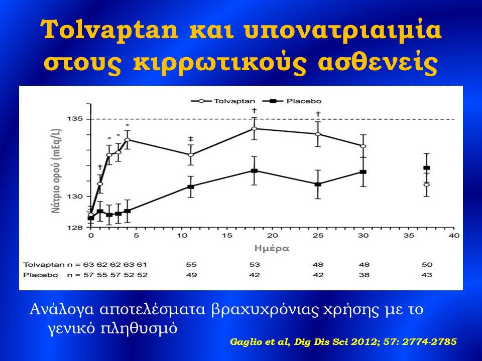 Tolvaptan και υπονατριαιμία στους κιρρωτικούς ασθενείς Ανάλογα αποτελέσματα βραχυχρόνιας χρήσης με το γενικό πληθυσμό Gaglio et al, Dig Dis Sci 2012;