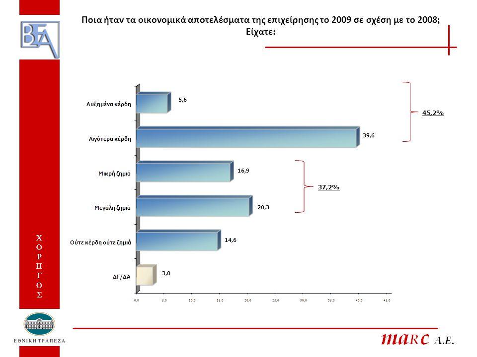Ποια ήταν τα οικονομικά αποτελέσματα της επιχείρησης το 2009 σε σχέση με το 2008; Είχατε: 45,2% 37,2% ΧΟΡΗΓΟΣ ΧΟΡΗΓΟΣ