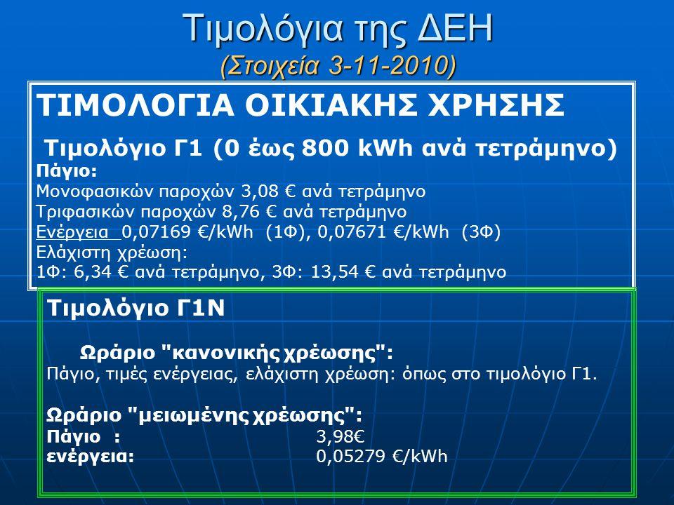 Τιμολόγια της ΔΕΗ (Στοιχεία 3-11-2010) ΤΙΜΟΛΟΓΙΑ ΟΙΚΙΑΚΗΣ ΧΡΗΣΗΣ Τιμολόγιο Γ1 (0 έως 800 kWh ανά τετράμηνο) Πάγιο: Μονοφασικών παροχών 3,08 € ανά τετράμηνο Τριφασικών παροχών 8,76 € ανά τετράμηνο Eνέργεια 0,07169 €/kWh (1Φ), 0,07671 €/kWh (3Φ) Ελάχιστη χρέωση: 1Φ: 6,34 € ανά τετράμηνο, 3Φ: 13,54 € ανά τετράμηνο Τιμολόγιο Γ1N Ωράριο κανονικής χρέωσης : Πάγιο, τιμές ενέργειας, ελάχιστη χρέωση: όπως στο τιμολόγιο Γ1.