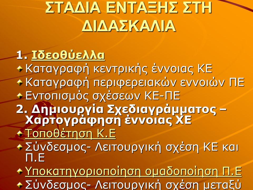 ΣΤΑΔΙΑ ΕΝΤΑΞΗΣ ΣΤΗ ΔΙΔΑΣΚΑΛΙΑ 1.