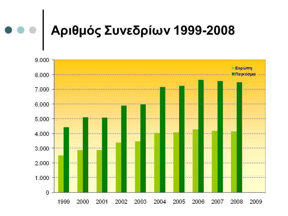 Αριθμός Συνεδρίων 1999-2008