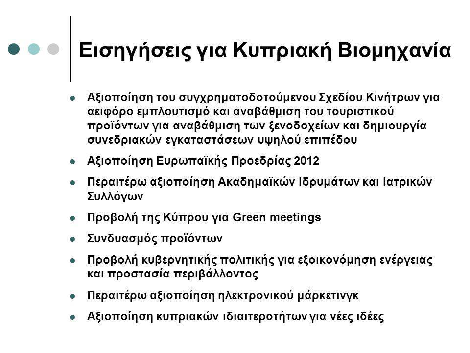 Eισηγήσεις για Κυπριακή Βιομηχανία Αξιοποίηση του συγχρηματοδοτούμενου Σχεδίου Κινήτρων για αειφόρο εμπλουτισμό και αναβάθμιση του τουριστικού προϊόντων για αναβάθμιση των ξενοδοχείων και δημιουργία συνεδριακών εγκαταστάσεων υψηλού επιπέδου Αξιοποίηση Ευρωπαϊκής Προεδρίας 2012 Περαιτέρω αξιοποίηση Ακαδημαϊκών Ιδρυμάτων και Ιατρικών Συλλόγων Προβολή της Κύπρου για Green meetings Συνδυασμός προϊόντων Προβολή κυβερνητικής πολιτικής για εξοικονόμηση ενέργειας και προστασία περιβάλλοντος Περαιτέρω αξιοποίηση ηλεκτρονικού μάρκετινγκ Αξιοποίηση κυπριακών ιδιαιτεροτήτων για νέες ιδέες