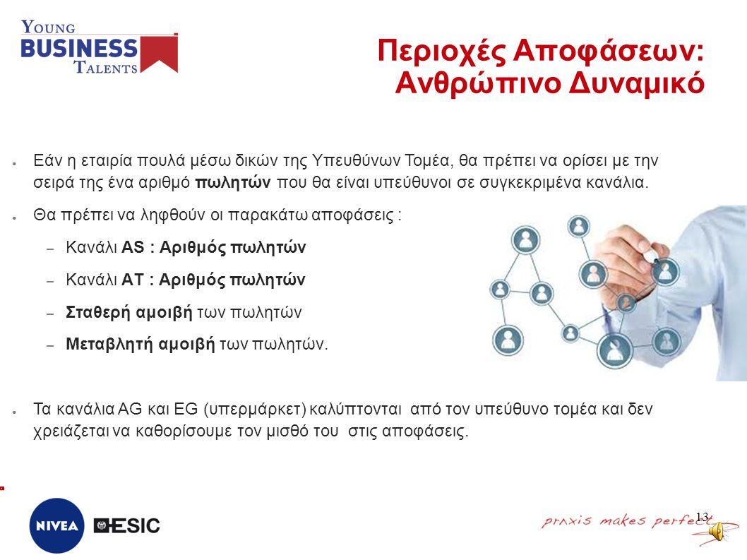 12 ● Η εταιρία ξεκινά με ένα απόθεμα ταμειακών διαθεσίμων 24 εκατομμυρίων Ευρώ.