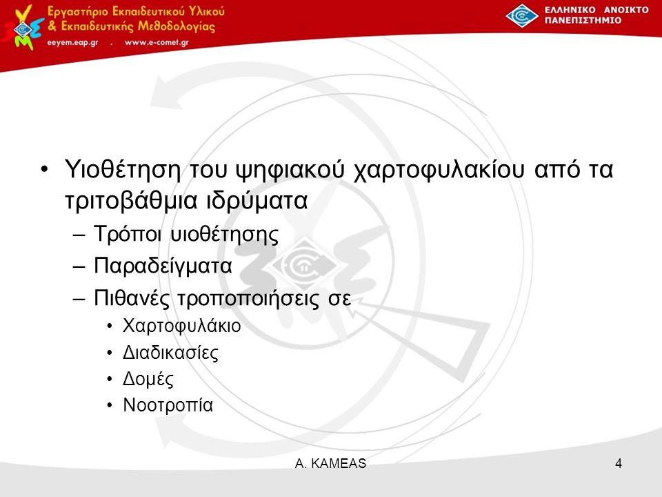 Υιοθέτηση του ψηφιακού χαρτοφυλακίου από τα τριτοβάθμια ιδρύματα –Τρόποι υιοθέτησης –Παραδείγματα –Πιθανές τροποποιήσεις σε Χαρτοφυλάκιο Διαδικασίες Δομές Νοοτροπία Α.