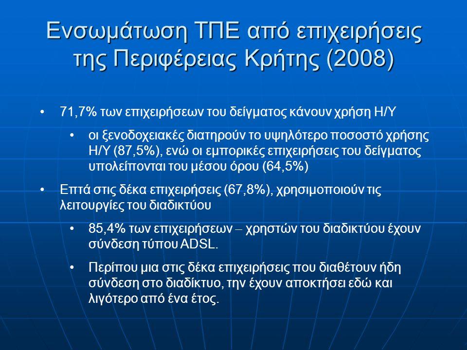 Ενσωμάτωση ΤΠΕ από επιχειρήσεις της Περιφέρειας Κρήτης (2008) 71,7% των επιχειρήσεων του δείγματος κάνουν χρήση Η/Υ οι ξενοδοχειακές διατηρούν το υψηλότερο ποσοστό χρήσης Η/Υ (87,5%), ενώ οι εμπορικές επιχειρήσεις του δείγματος υπολείπονται του μέσου όρου (64,5%) Επτά στις δέκα επιχειρήσεις (67,8%), χρησιμοποιούν τις λειτουργίες του διαδικτύου 85,4% των επιχειρήσεων – χρηστών του διαδικτύου έχουν σύνδεση τύπου ADSL.