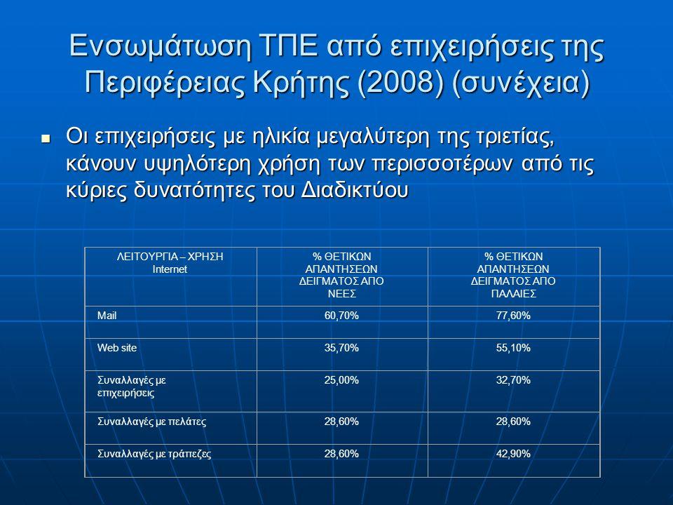 Ενσωμάτωση ΤΠΕ από επιχειρήσεις της Περιφέρειας Κρήτης (2008) (συνέχεια) Οι επιχειρήσεις με ηλικία μεγαλύτερη της τριετίας, κάνουν υψηλότερη χρήση των περισσοτέρων από τις κύριες δυνατότητες του Διαδικτύου Οι επιχειρήσεις με ηλικία μεγαλύτερη της τριετίας, κάνουν υψηλότερη χρήση των περισσοτέρων από τις κύριες δυνατότητες του Διαδικτύου ΛΕΙΤΟΥΡΓΙΑ – ΧΡΗΣΗ Internet % ΘΕΤΙΚΩΝ ΑΠΑΝΤΗΣΕΩΝ ΔΕΙΓΜΑΤΟΣ ΑΠΟ ΝΕΕΣ % ΘΕΤΙΚΩΝ ΑΠΑΝΤΗΣΕΩΝ ΔΕΙΓΜΑΤΟΣ ΑΠΟ ΠΑΛΑΙΕΣ Mail60,70%77,60% Web site35,70%55,10% Συναλλαγές με επιχειρήσεις 25,00%32,70% Συναλλαγές με πελάτες28,60% Συναλλαγές με τράπεζες28,60%42,90%