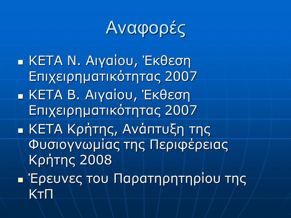 Αναφορές ΚΕΤΑ Ν. Αιγαίου, Έκθεση Επιχειρηματικότητας 2007 ΚΕΤΑ Ν.