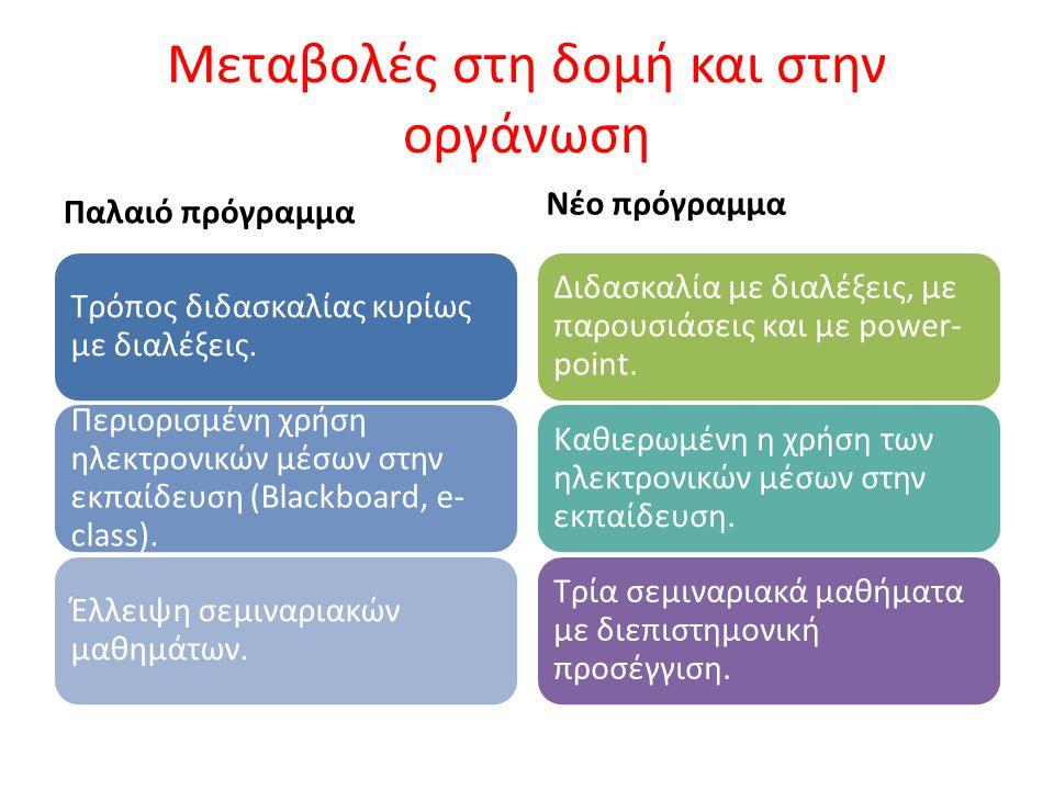 Μεταβολές στη δομή και στην οργάνωση Παλαιό πρόγραμμα Τρόπος διδασκαλίας κυρίως με διαλέξεις.