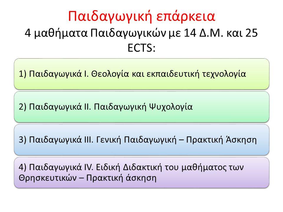 Παιδαγωγική επάρκεια 4 μαθήματα Παιδαγωγικών με 14 Δ.Μ.