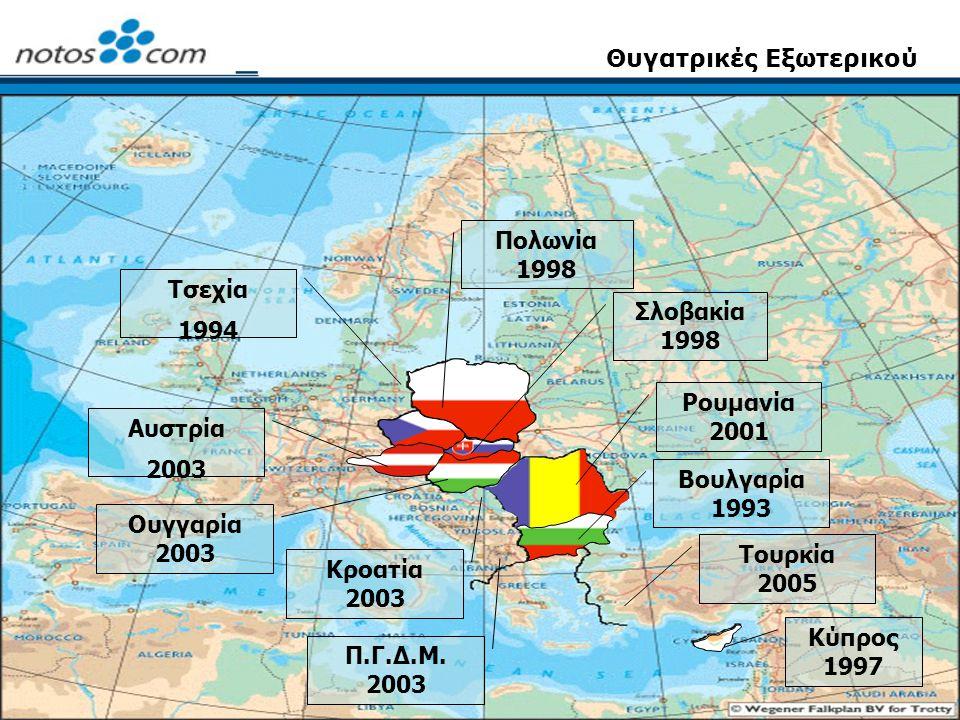 16 Θυγατρικές Εξωτερικού Βουλγαρία 1993 Τσεχία 1994 Ρουμανία 2001 Σλοβακία 1998 Κύπρος 1997 Ουγγαρία 2003 Αυστρία 2003 Πολωνία 1998 Π.Γ.Δ.Μ. 2003 Τουρ