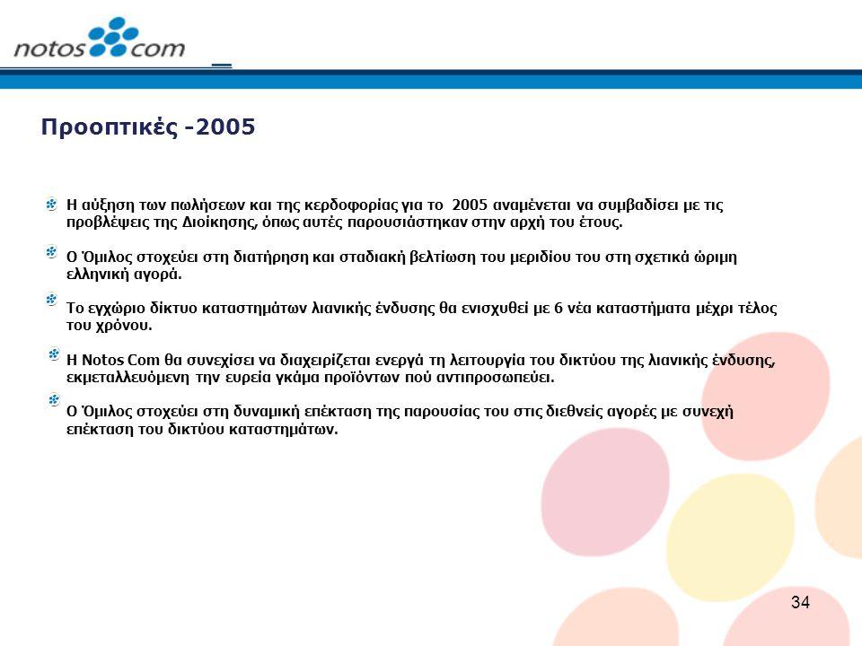 34 Προοπτικές -2005 Η αύξηση των πωλήσεων και της κερδοφορίας για το 2005 αναμένεται να συμβαδίσει με τις προβλέψεις της Διοίκησης, όπως αυτές παρουσι