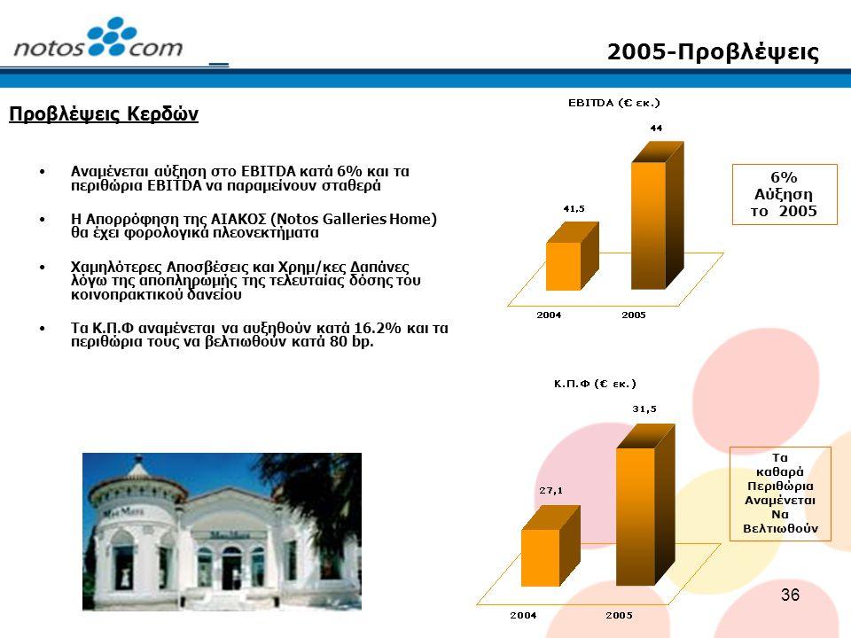 36 2005-Προβλέψεις Αναμένεται αύξηση στο EBITDA κατά 6% και τα περιθώρια EBITDA να παραμείνουν σταθερά Η Απορρόφηση της ΑΙΑΚΟΣ (Notos Galleries Home)