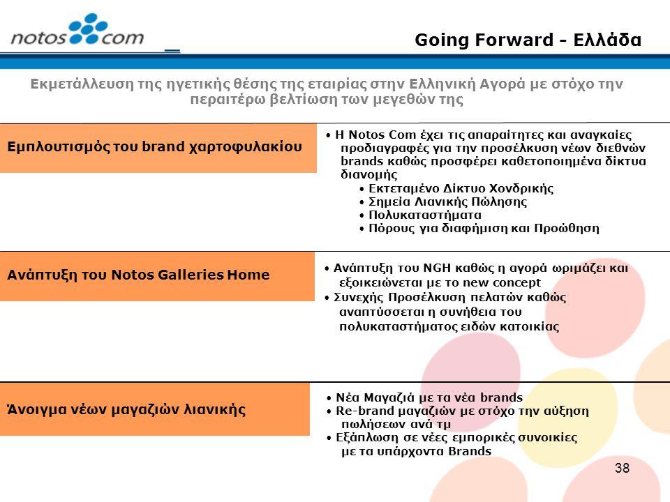 38 Going Forward - Ελλάδα Εμπλουτισμός του brand χαρτοφυλακίου Ανάπτυξη του Notos Galleries Home Άνοιγμα νέων μαγαζιών λιανικής Εκμετάλλευση της ηγετι