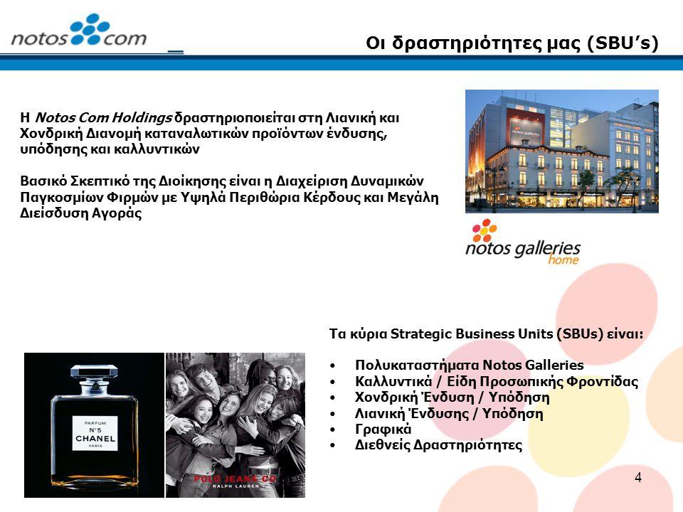 4 Οι δραστηριότητες μας (SBU's) Η Notos Com Holdings δραστηριοποιείται στη Λιανική και Χονδρική Διανομή καταναλωτικών προϊόντων ένδυσης, υπόδησης και