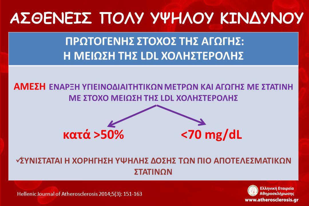 ΑΣΘΕΝΕΙΣ ΠΟΛΥ ΥΨΗΛΟΥ ΚΙΝΔΥΝΟΥ Hellenic Journal of Atherosclerosis 2014;5(3): 151-163 ΠΡΩΤΟΓΕΝΗΣ ΣΤΟΧΟΣ ΤΗΣ ΑΓΩΓΗΣ: Η ΜΕΙΩΣΗ ΤΗΣ LDL ΧΟΛΗΣΤΕΡΟΛΗΣ ΑΜΕΣΗ