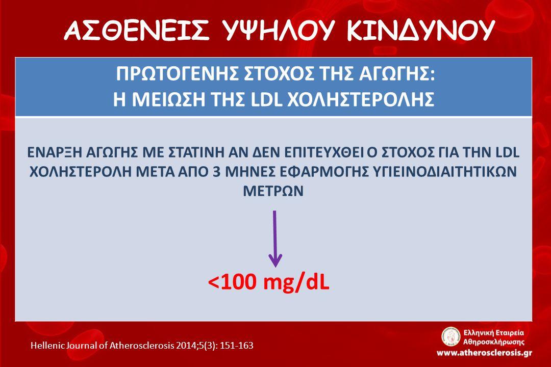 ΑΣΘΕΝΕΙΣ ΥΨΗΛΟΥ ΚΙΝΔΥΝΟΥ Hellenic Journal of Atherosclerosis 2014;5(3): 151-163 ΠΡΩΤΟΓΕΝΗΣ ΣΤΟΧΟΣ ΤΗΣ ΑΓΩΓΗΣ: Η ΜΕΙΩΣΗ ΤΗΣ LDL ΧΟΛΗΣΤΕΡΟΛΗΣ ΕΝΑΡΞΗ ΑΓΩ
