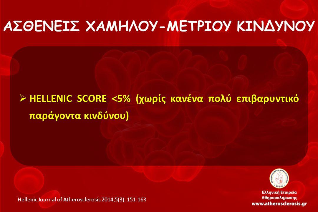 ΑΣΘΕΝΕΙΣ ΧΑΜΗΛΟΥ-ΜΕΤΡΙΟΥ ΚΙΝΔΥΝΟΥ  HELLENIC SCORE <5% (χωρίς κανένα πολύ επιβαρυντικό παράγοντα κινδύνου) Hellenic Journal of Atherosclerosis 2014;5(