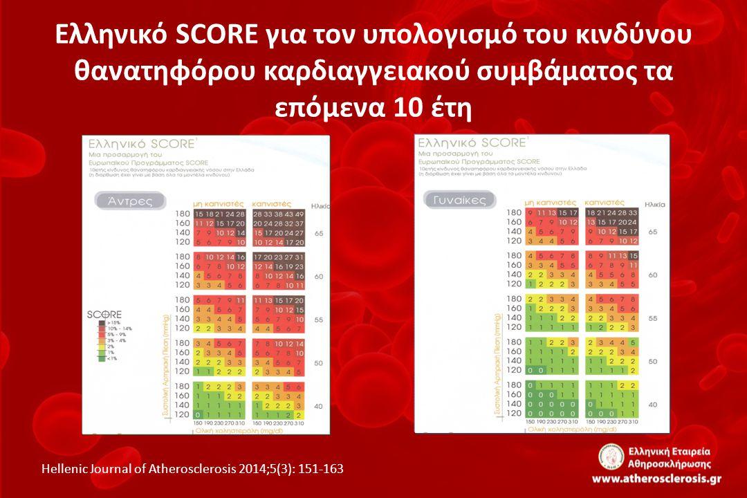 Ελληνικό SCORE για τον υπολογισμό του κινδύνου θανατηφόρου καρδιαγγειακού συμβάματος τα επόμενα 10 έτη Hellenic Journal of Atherosclerosis 2014;5(3):