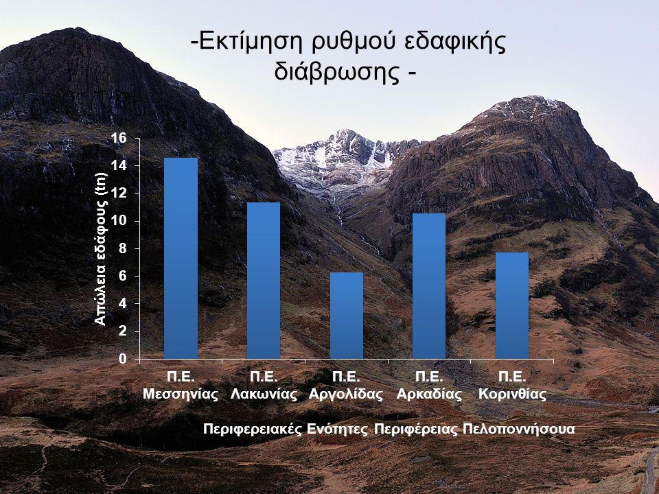 - Εκτίμηση ρυθμού εδαφικής διάβρωσης - Μέση ετήσια απώλεια εδάφους ανά εκτάριο