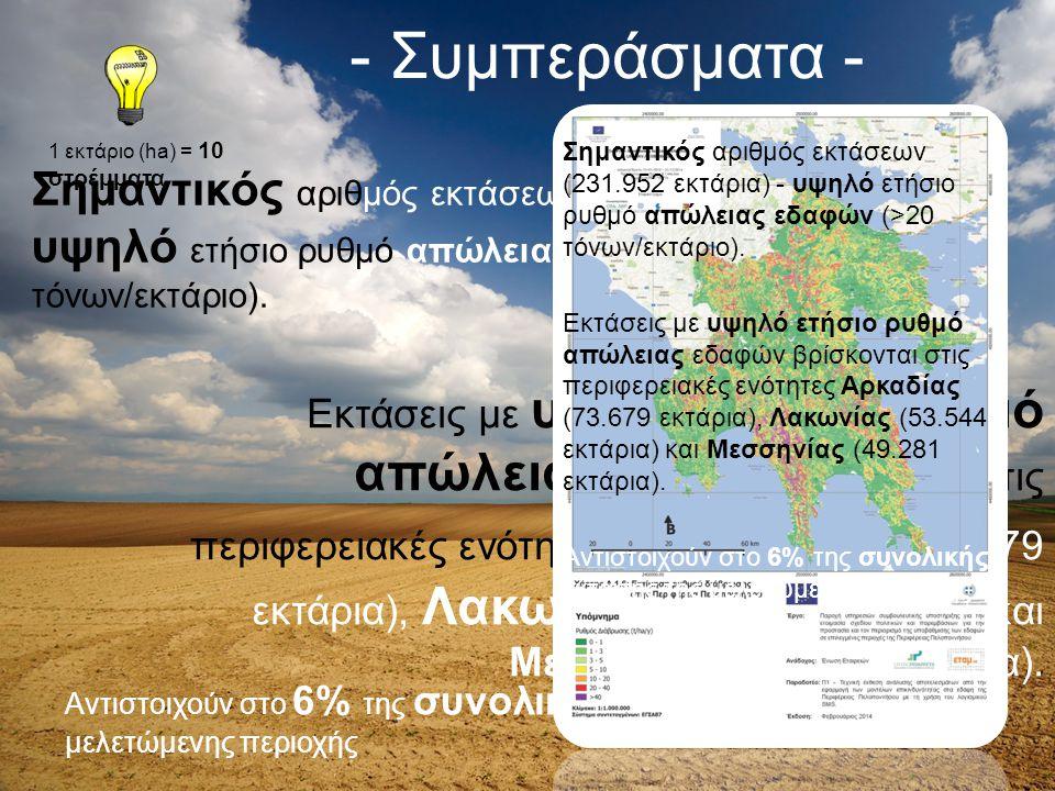 - Συμπεράσματα - Σημαντικός αριθμός εκτάσεων (231.952 εκτάρια) - υψηλό ετήσιο ρυθμό απώλειας εδαφών (>20 τόνων/εκτάριο).