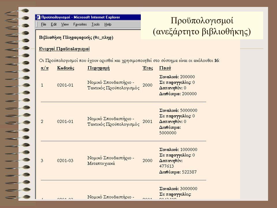 Προϋπολογισμοί (ανεξάρτητο βιβλιοθήκης)