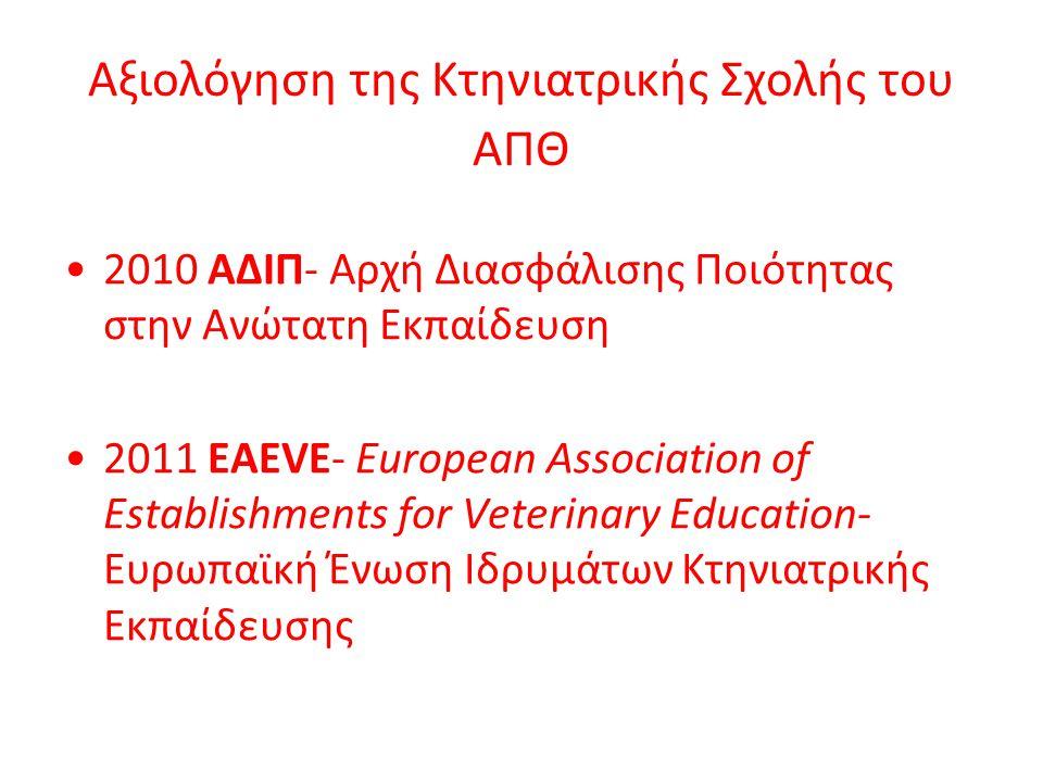Αξιολόγηση της Κτηνιατρικής Σχολής του ΑΠΘ 2010 ΑΔΙΠ- Αρχή Διασφάλισης Ποιότητας στην Ανώτατη Εκπαίδευση 2011 EAEVE- European Association of Establishments for Veterinary Education- Ευρωπαϊκή Ένωση Ιδρυμάτων Κτηνιατρικής Εκπαίδευσης