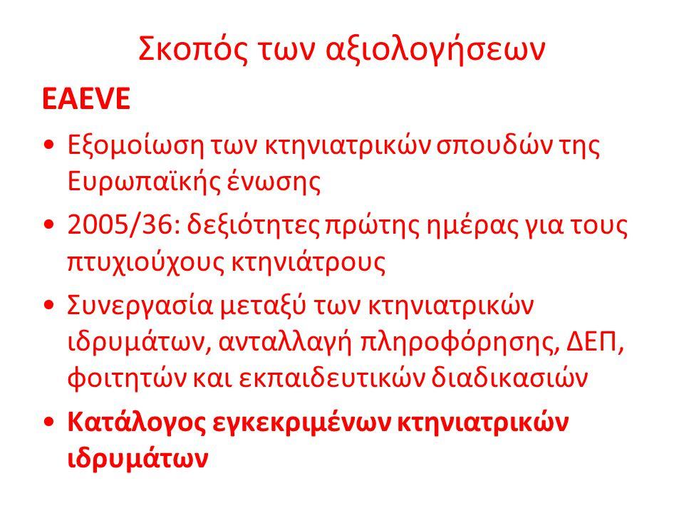Σκοπός των αξιολογήσεων EAEVE Εξομοίωση των κτηνιατρικών σπουδών της Ευρωπαϊκής ένωσης 2005/36: δεξιότητες πρώτης ημέρας για τους πτυχιούχους κτηνιάτρους Συνεργασία μεταξύ των κτηνιατρικών ιδρυμάτων, ανταλλαγή πληροφόρησης, ΔΕΠ, φοιτητών και εκπαιδευτικών διαδικασιών Κατάλογος εγκεκριμένων κτηνιατρικών ιδρυμάτων