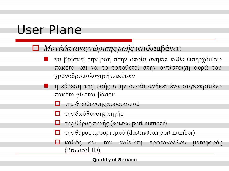 Quality of Service User Plane  Mονάδα αναγνώρισης ροής αναλαμβάνει: να βρίσκει την ροή στην οποία ανήκει κάθε εισερχόμενο πακέτο και να το τοποθετεί στην αντίστοιχη ουρά του χρονοδρομολογητή πακέτων η εύρεση της ροής στην οποία ανήκει ένα συγκεκριμένο πακέτο γίνεται βάσει:  της διεύθυνσης προορισμού  της διεύθυνσης πηγής  της θύρας πηγής (source port number)  της θύρας προορισμού (destination port number)  καθώς και του ενδείκτη πρωτοκόλλου μεταφοράς (Protocol ID)