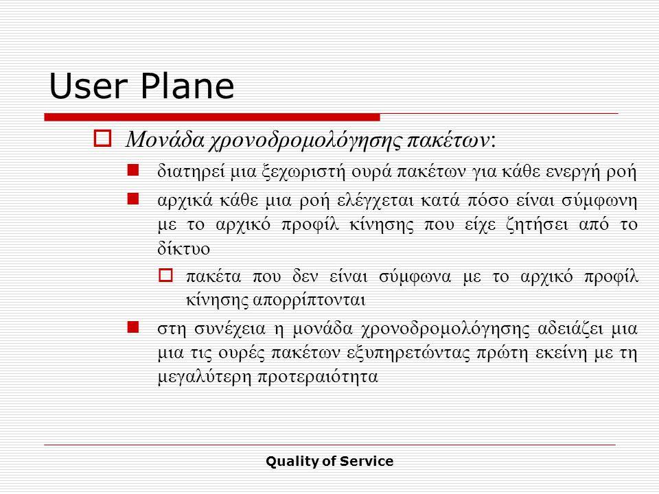 Quality of Service User Plane  Μονάδα χρονοδρομολόγησης πακέτων: διατηρεί μια ξεχωριστή ουρά πακέτων για κάθε ενεργή ροή αρχικά κάθε μια ροή ελέγχεται κατά πόσο είναι σύμφωνη με το αρχικό προφίλ κίνησης που είχε ζητήσει από το δίκτυο  πακέτα που δεν είναι σύμφωνα με το αρχικό προφίλ κίνησης απορρίπτονται στη συνέχεια η μονάδα χρονοδρομολόγησης αδειάζει μια μια τις ουρές πακέτων εξυπηρετώντας πρώτη εκείνη με τη μεγαλύτερη προτεραιότητα