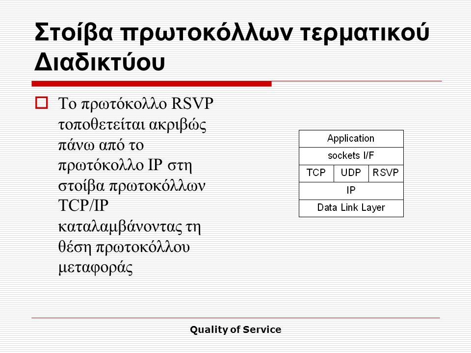 Quality of Service Στοίβα πρωτοκόλλων τερματικού Διαδικτύου  Το πρωτόκολλο RSVP τοποθετείται ακριβώς πάνω από το πρωτόκολλο IP στη στοίβα πρωτοκόλλων TCP/IP καταλαμβάνοντας τη θέση πρωτοκόλλου μεταφοράς
