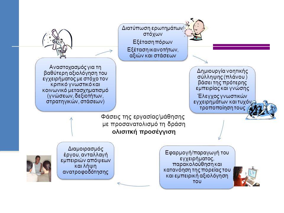 Δημιουργία νοητικής σύλληψης (πλάνου ) βάσει της πρότερης εμπειρίας και γνώσης Έλεγχος γνωστικών εγχειρημάτων και τυχόν τροποποίηση τους Εφαρμογή/παραγωγή του εγχειρήματος, παρακολούθηση και κατανόηση της πορείας του και εμπειρική αξιολόγηση του Διαμοιρασμός έργου, ανταλλαγή εμπειριών απόψεων και λήψη ανατροφοδότησης Αναστοχασμός για τη βαθύτερη αξιολόγηση του εγχειρήματος με στόχο τον κριτικό γνωστικό και κοινωνικό μετασχηματισμό (γνώσεων, δεξιοτήτων, στρατηγικών, στάσεων) Διατύπωση ερωτημάτων/ στόχων Εξέταση πόρων Εξέταση ικανοτήτων, αξιών και στάσεων Φάσεις της εργασίας/μάθησης με προσανατολισμό τη δράση ολισιτκή προσέγγιση