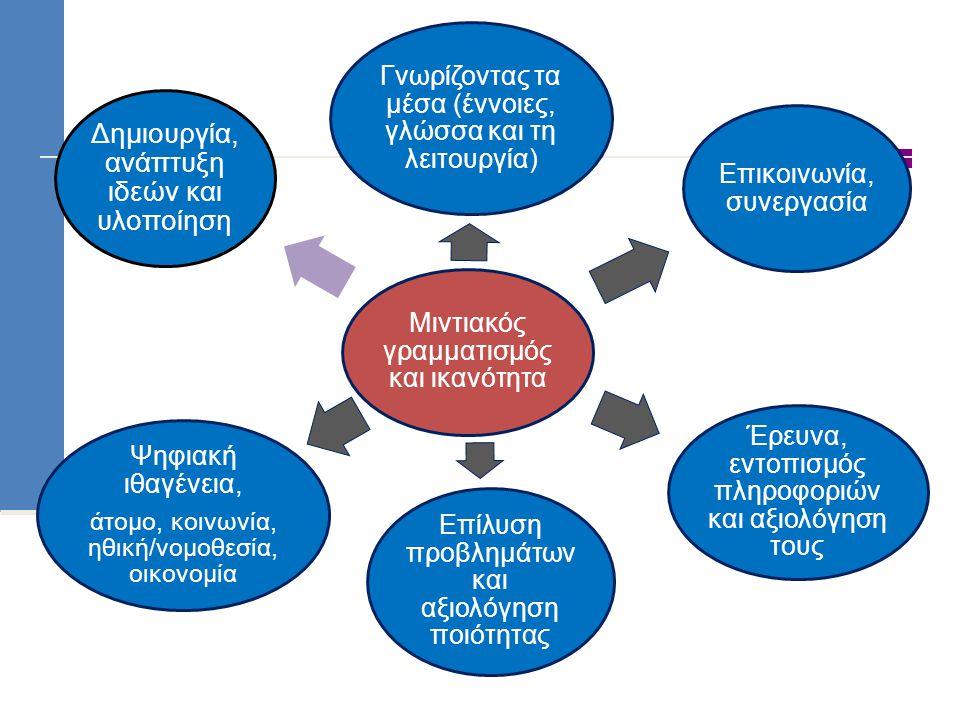 Μιντιακός γραμματισμός και ικανότητα Γνωρίζοντας τα μέσα (έννοιες, γλώσσα και τη λειτουργία) Ψηφιακή ιθαγένεια, άτομο, κοινωνία, ηθική/νομοθεσία, οικο