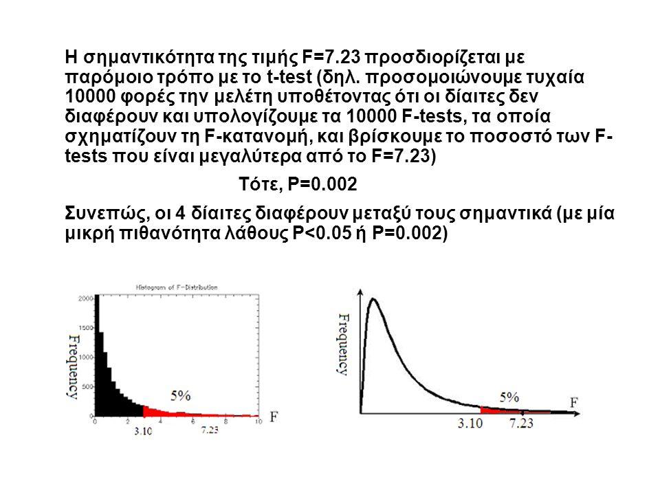Η σημαντικότητα της τιμής F=7.23 προσδιορίζεται με παρόμοιο τρόπο με το t-test (δηλ.