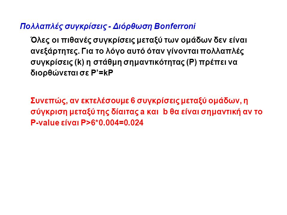 Πολλαπλές συγκρίσεις - Διόρθωση Bonferroni Όλες οι πιθανές συγκρίσεις μεταξύ των ομάδων δεν είναι ανεξάρτητες.