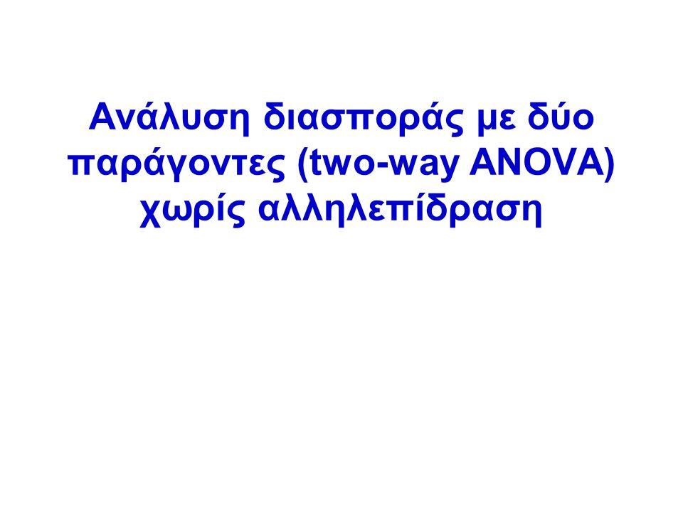 Ανάλυση διασποράς με δύο παράγοντες (two-way ANOVA) χωρίς αλληλεπίδραση