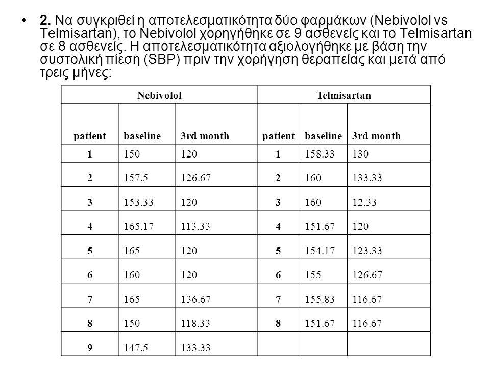 2. Nα συγκριθεί η αποτελεσματικότητα δύο φαρμάκων (Nebivolol vs Telmisartan), το Nebivolol χορηγήθηκε σε 9 ασθενείς και το Telmisartan σε 8 ασθενείς.