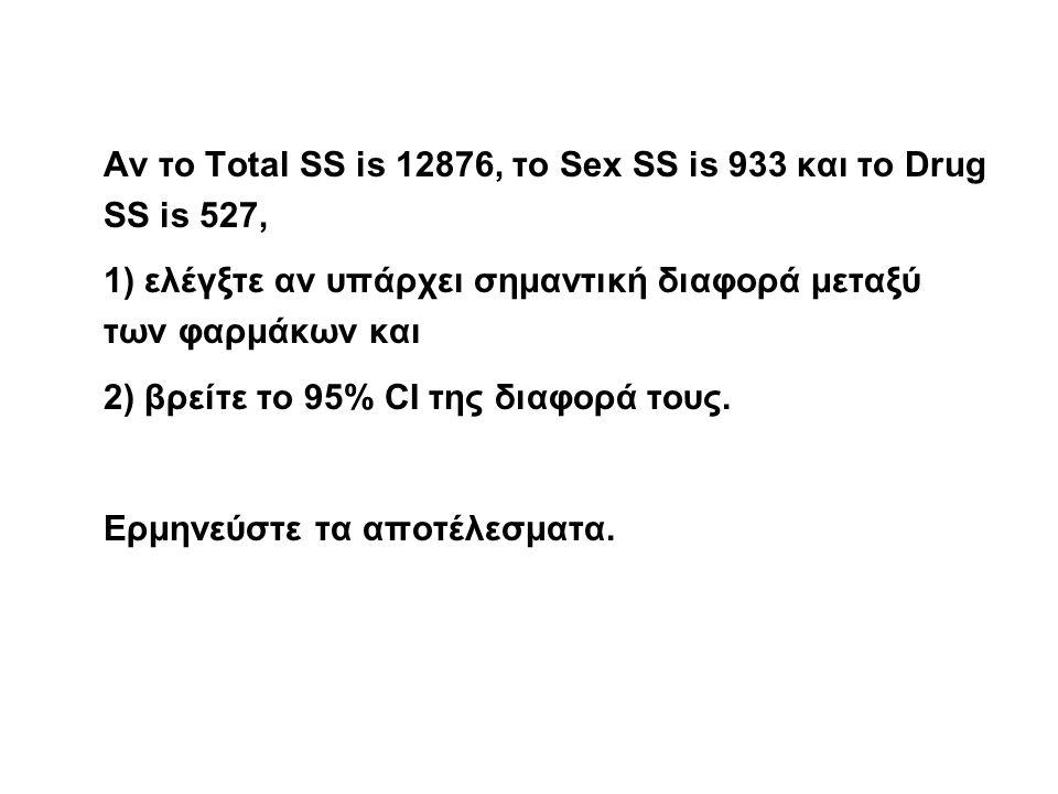 Αν το Total SS is 12876, το Sex SS is 933 και το Drug SS is 527, 1) ελέγξτε αν υπάρχει σημαντική διαφορά μεταξύ των φαρμάκων και 2) βρείτε το 95% CI της διαφορά τους.