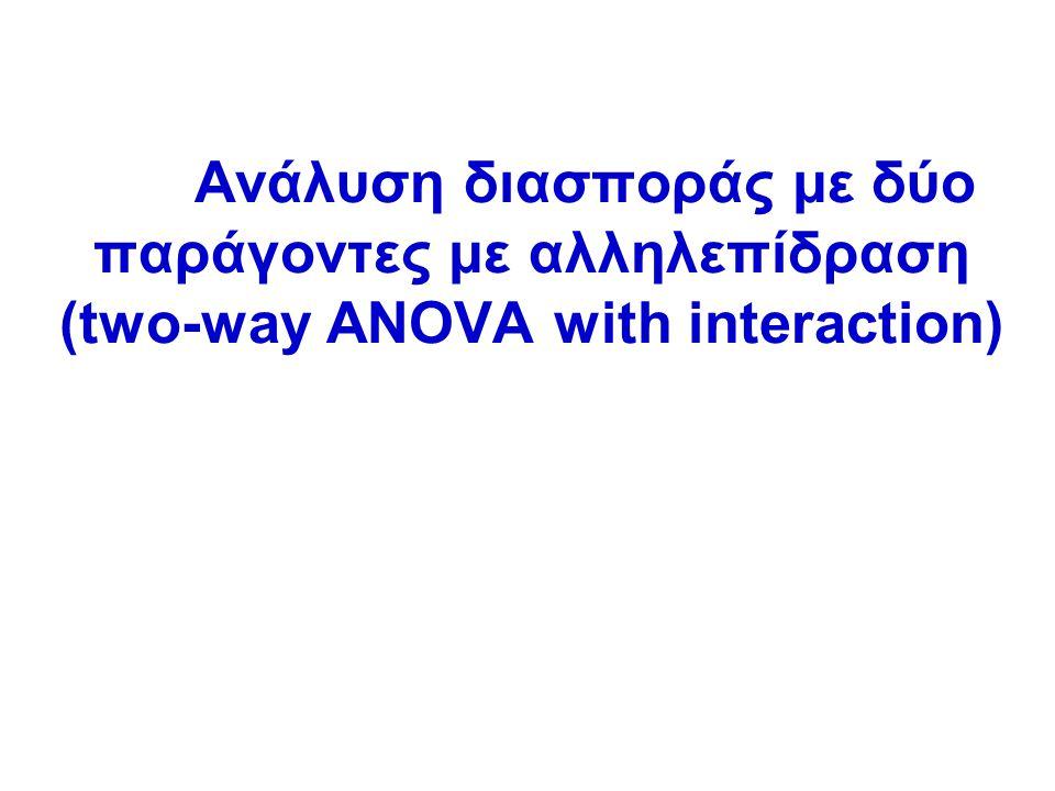 Ανάλυση διασποράς με δύο παράγοντες με αλληλεπίδραση (two-way ANOVA with interaction)