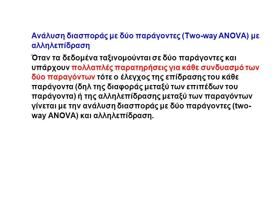 Ανάλυση διασποράς με δύο παράγοντες (Two-way ANOVA) με αλληλεπίδραση Όταν τα δεδομένα ταξινομούνται σε δύο παράγοντες και υπάρχουν πολλαπλές παρατηρήσεις για κάθε συνδυασμό των δύο παραγόντων τότε ο έλεγχος της επίδρασης του κάθε παράγοντα (δηλ της διαφοράς μεταξύ των επιπέδων του παράγοντα) ή της αλληλεπίδρασης μεταξύ των παραγόντων γίνεται με την ανάλυση διασποράς με δύο παράγοντες (two- way ANOVA) και αλληλεπίδραση.