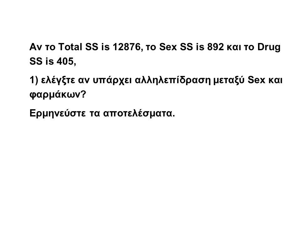 Αν το Total SS is 12876, το Sex SS is 892 και το Drug SS is 405, 1) ελέγξτε αν υπάρχει αλληλεπίδραση μεταξύ Sex και φαρμάκων.