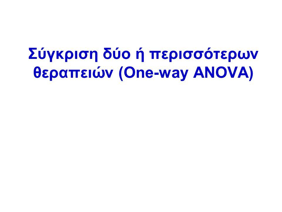 Σύγκριση δύο ή περισσότερων θεραπειών (One-way ANOVA)