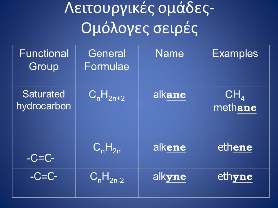 Λειτουργικές ομάδες- Ομόλογες σειρές Functional Group General Formulae NameExamples Saturated hydrocarbon C n H 2n+2 alk ane CH 4 meth ane C n H 2n alk ene eth ene -C  C- C n H 2n-2 alk yne eth yne -C= C-