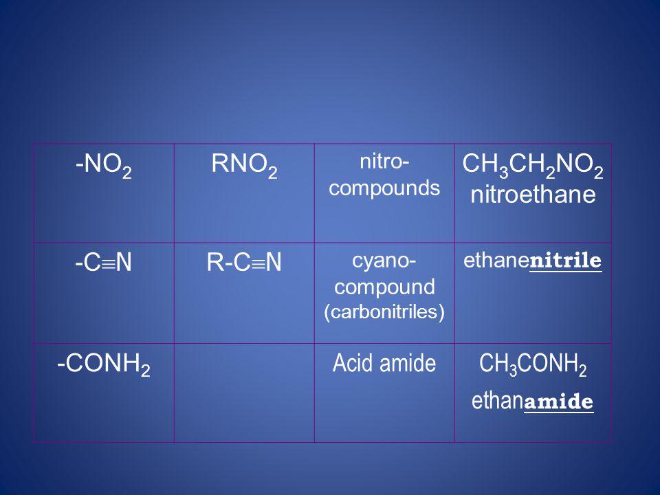-NO 2 RNO 2 nitro- compounds CH 3 CH 2 NO 2 nitroethane -C  N R-C  N cyano- compound (carbonitriles) ethane nitrile -CONH 2 Acid amideCH 3 CONH 2 ethan amide