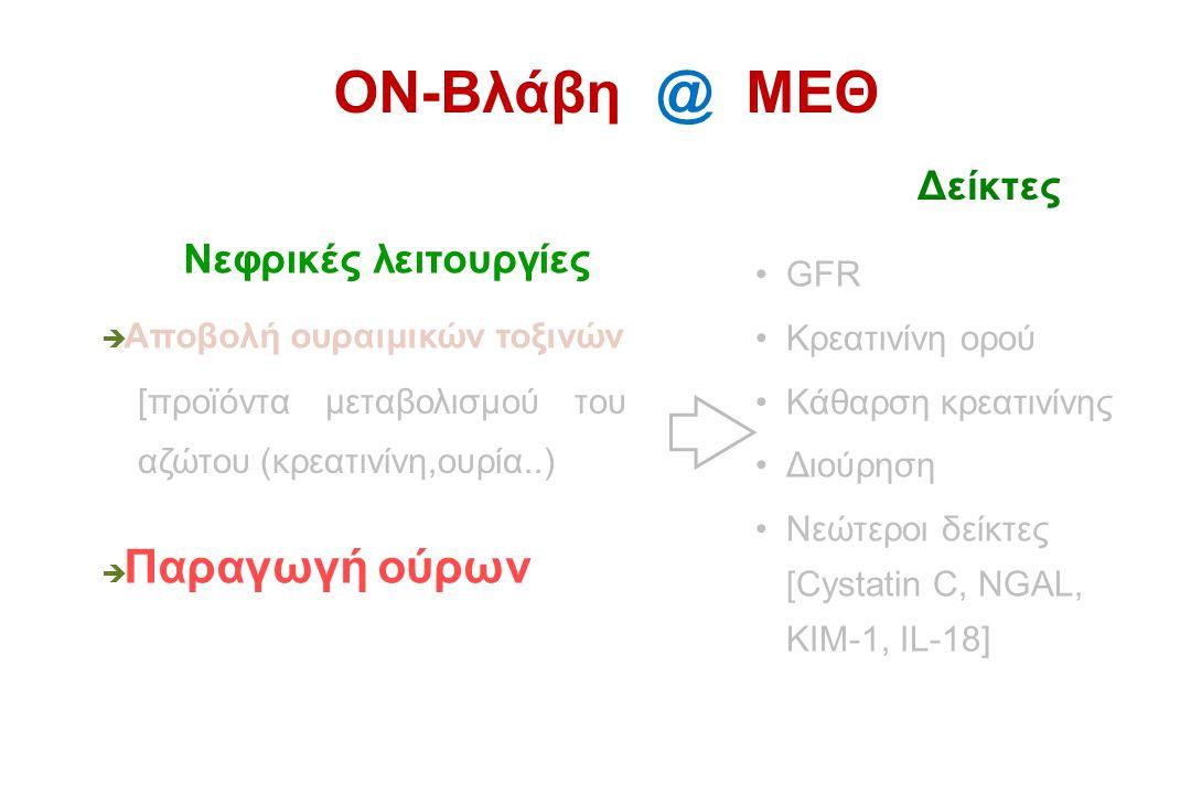GFR Κρεατινίνη ορού Κάθαρση κρεατινίνης Διούρηση Νεώτεροι δείκτες [Cystatin C, NGAL, KIM-1, IL-18] Νεφρικές λειτουργίες  Αποβολή ουραιμικών τοξινών 