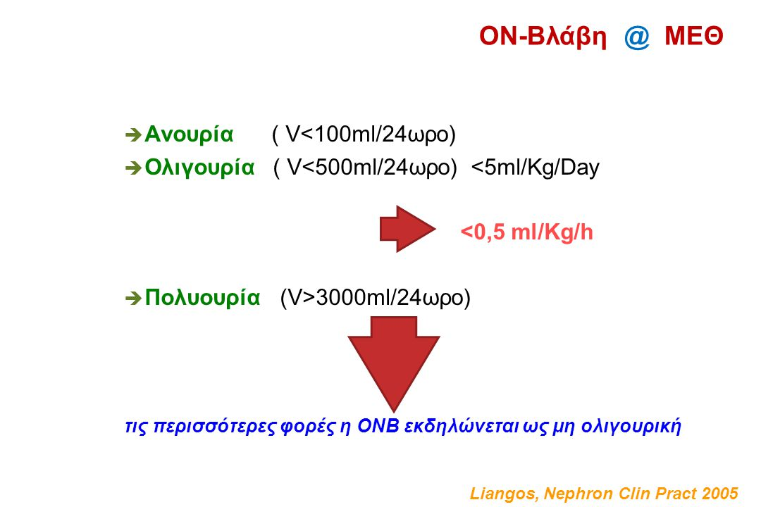  Ανουρία ( V<100ml/24ωρο)  Ολιγουρία ( V<500ml/24ωρο) <5ml/Kg/Day <0,5 ml/Kg/h  Πολυουρία (V>3000ml/24ωρο) τις περισσότερες φορές η ΟΝΒ εκδηλώνεται