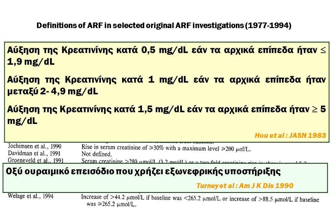 Definitions of ARF in selected original ARF investigations (1977-1994) Οξύ ουραιμικό επεισόδιο που χρήζει εξωνεφρικής υποστήριξης Turney et al : Am J