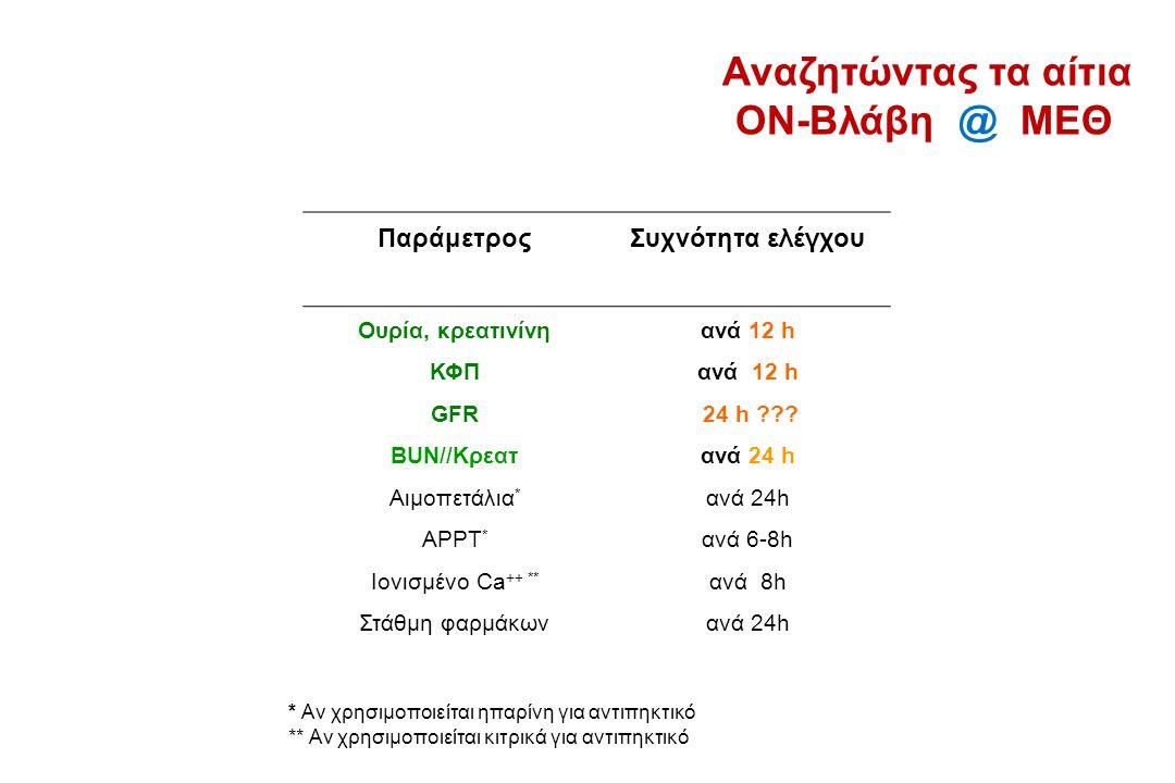 Παράμετρος Συχνότητα ελέγχου Ουρία, κρεατινίνηανά 12 h ΚΦΠανά 12 h GFR 24 h ??? BUN//Κρεατανά 24 h Αιμοπετάλια * ανά 24h APPT * ανά 6-8h Ιονισμένο Ca