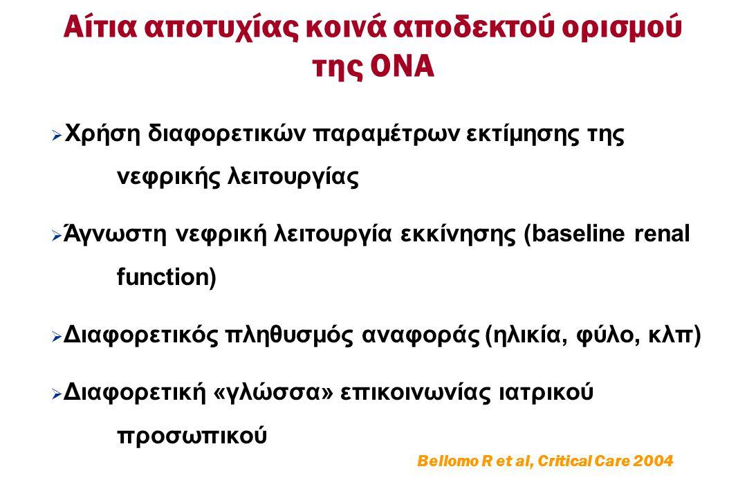 Bellomo R et al, Critical Care 2004 Αίτια αποτυχίας κοινά αποδεκτού ορισμού της ΟΝΑ  Χρήση διαφορετικών παραμέτρων εκτίμησης της νεφρικής λειτουργίας