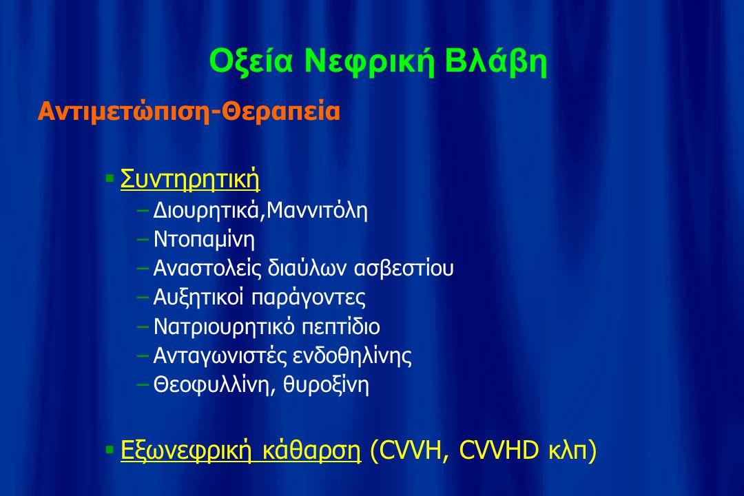 Οξεία Νεφρική Βλάβη Αντιμετώπιση-Θεραπεία  Συντηρητική –Διουρητικά,Μαννιτόλη –Ντοπαμίνη –Αναστολείς διαύλων ασβεστίου –Αυξητικοί παράγοντες –Νατριουρ
